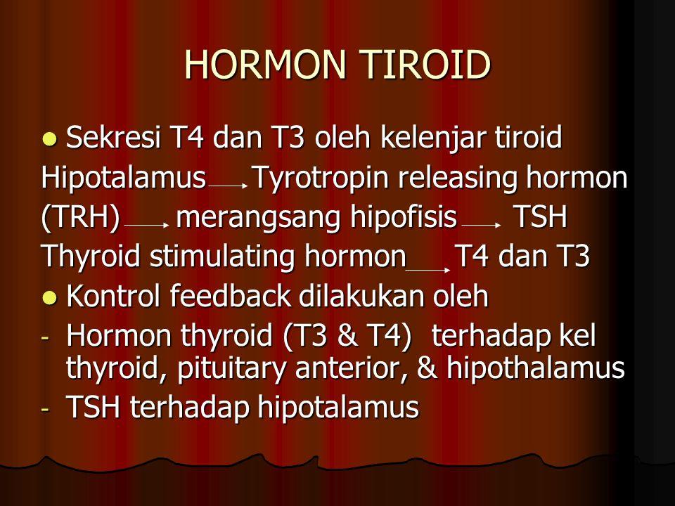 HORMON TIROID Sekresi T4 dan T3 oleh kelenjar tiroid