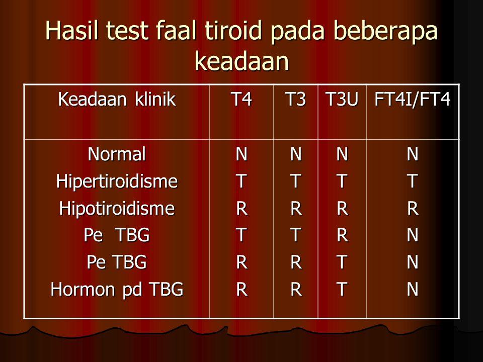 Hasil test faal tiroid pada beberapa keadaan