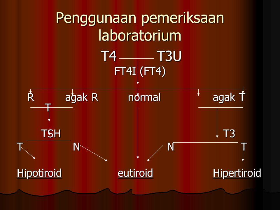 Penggunaan pemeriksaan laboratorium