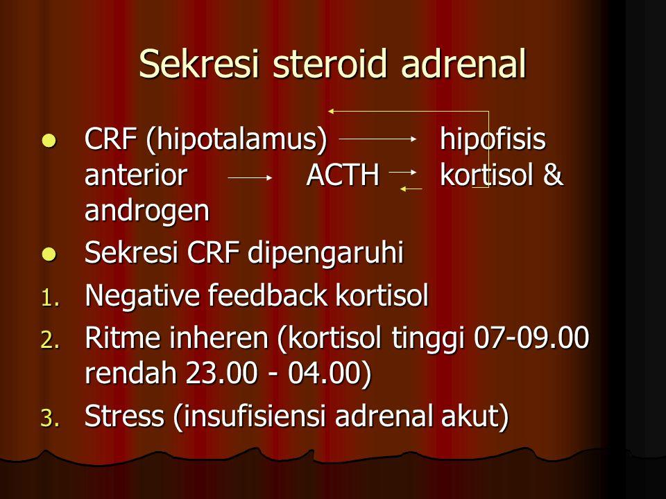 Sekresi steroid adrenal