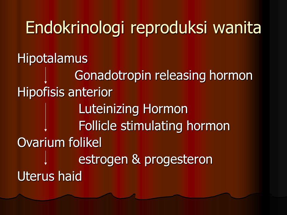 Endokrinologi reproduksi wanita