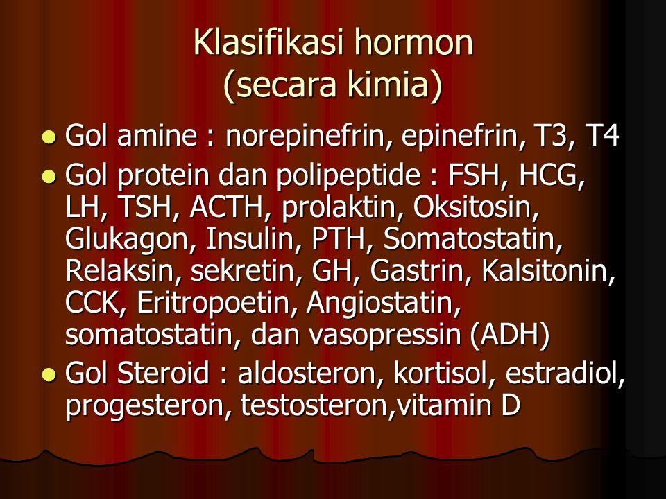 Klasifikasi hormon (secara kimia)
