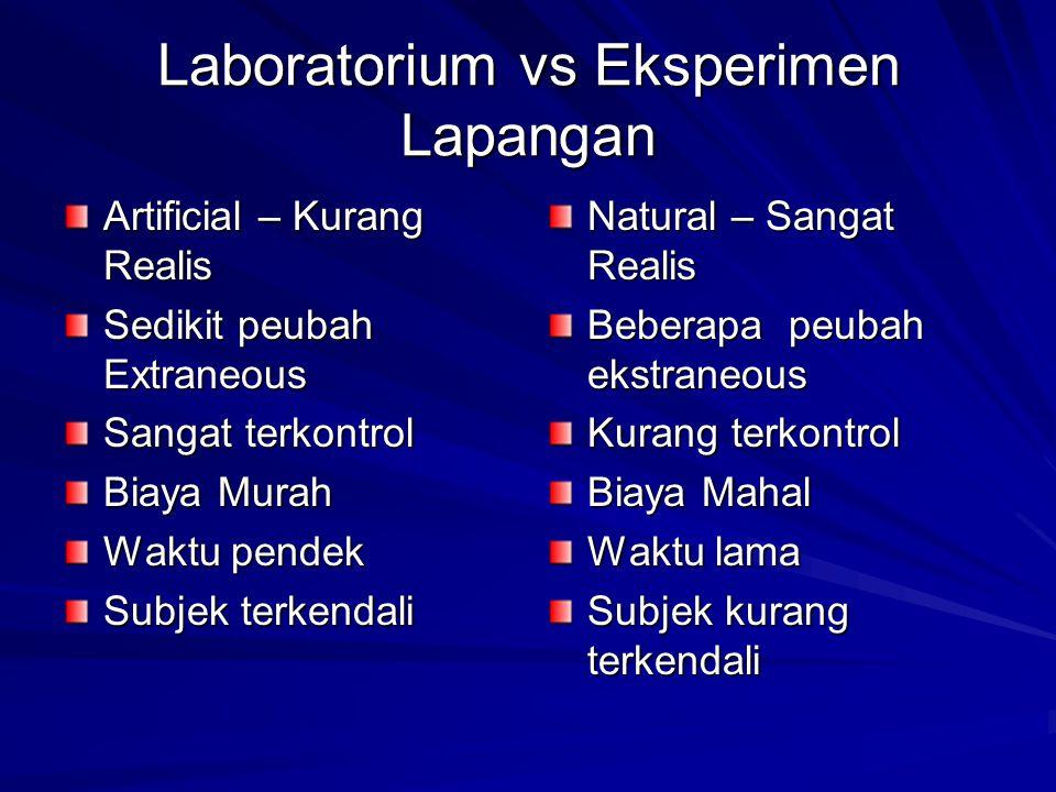 Laboratorium vs Eksperimen Lapangan