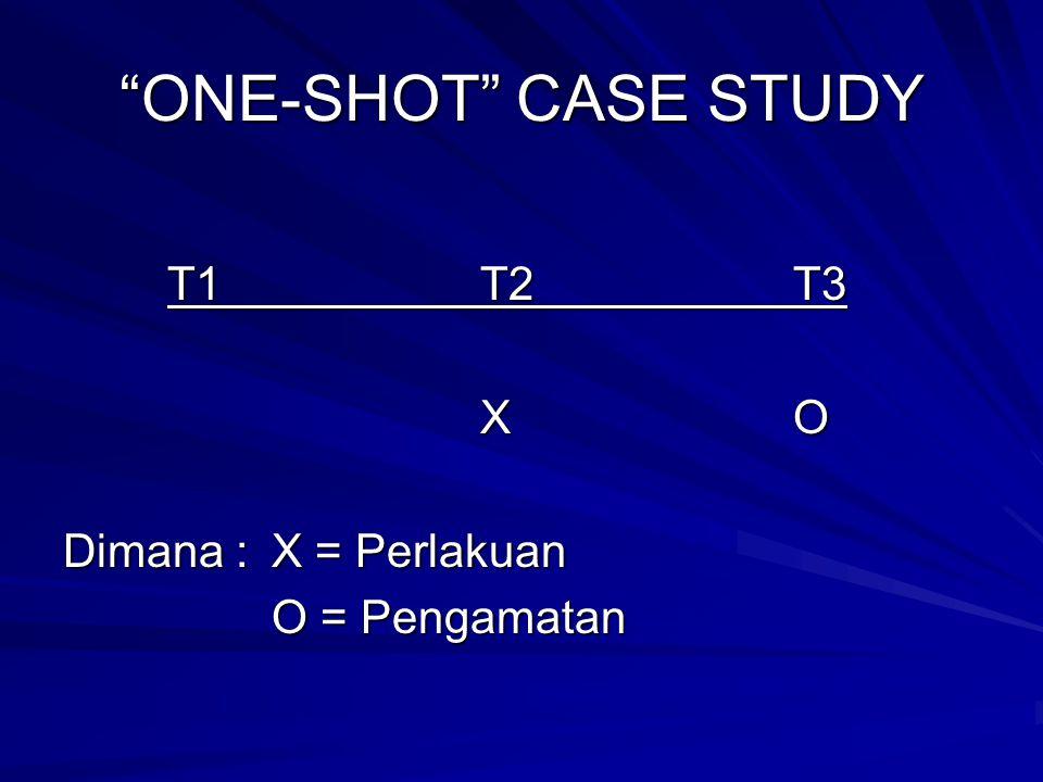 ONE-SHOT CASE STUDY T1 T2 T3 X O Dimana : X = Perlakuan