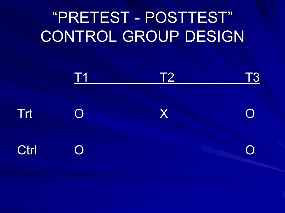 PRETEST - POSTTEST CONTROL GROUP DESIGN