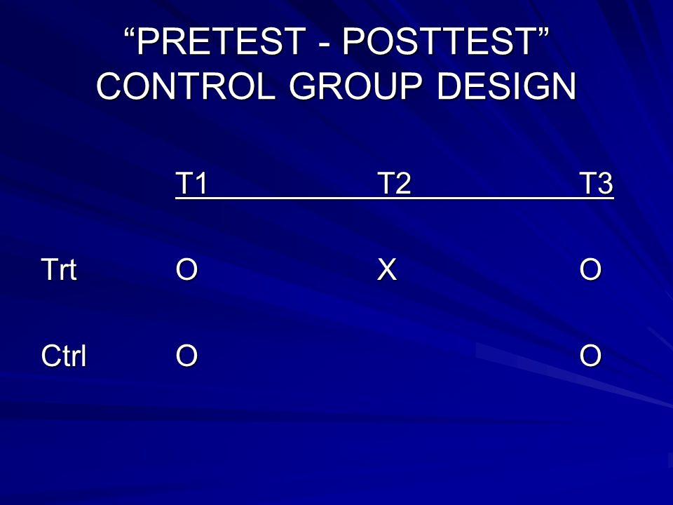 PRETEST - POSTTEST CONTROL GROUP DESIGN