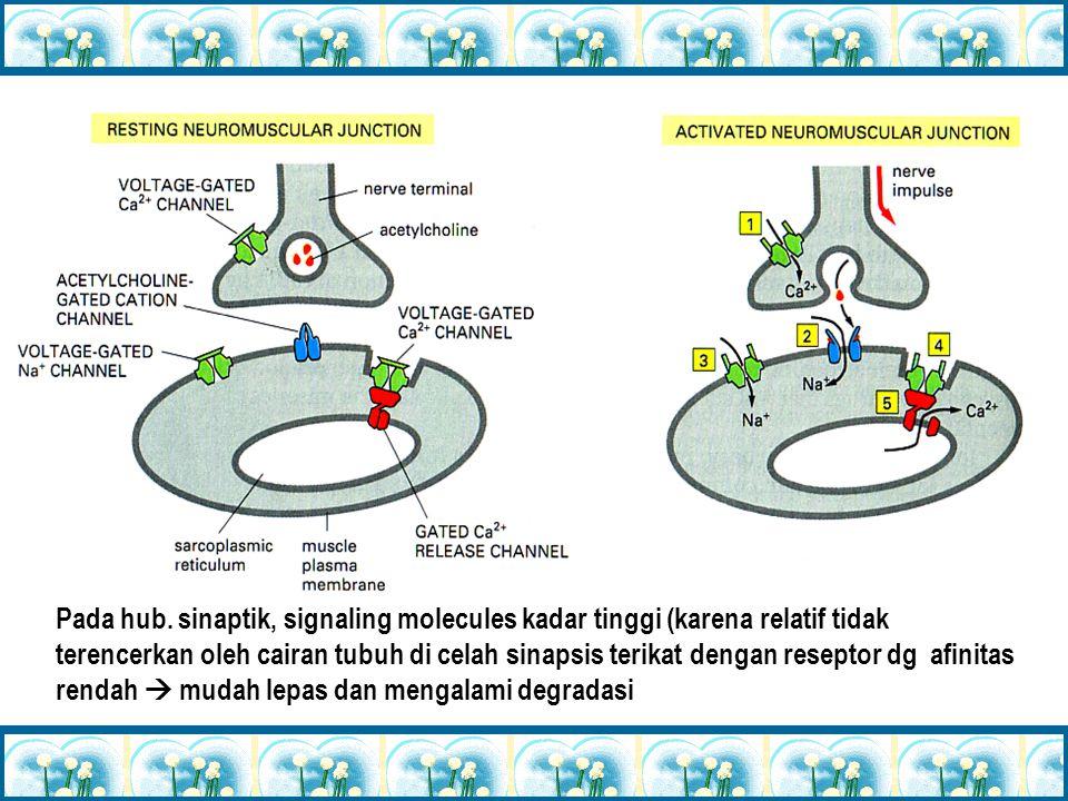 Biologi Sel-Bio FST 4/9/2017.