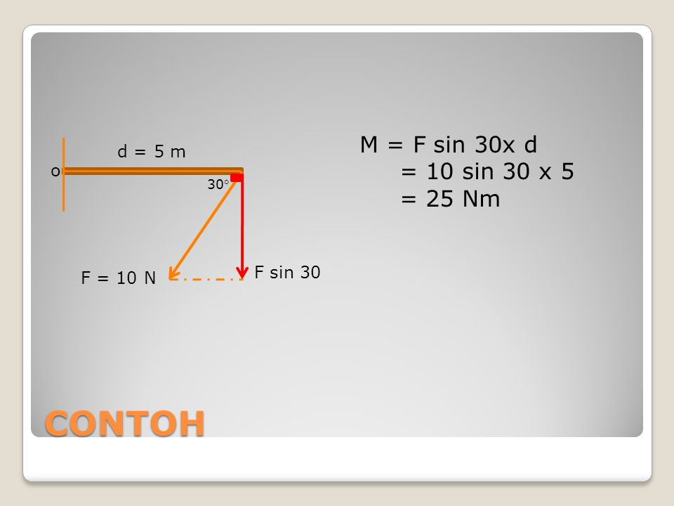 CONTOH M = F sin 30x d = 10 sin 30 x 5 = 25 Nm d = 5 m o F sin 30