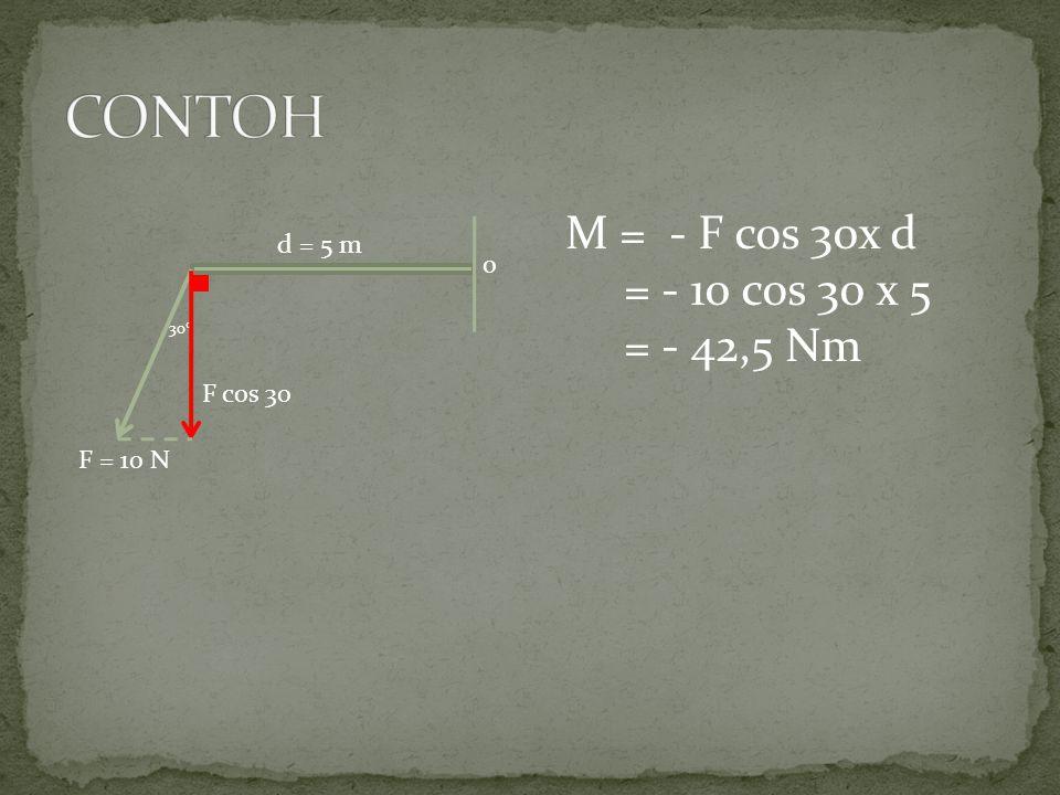 CONTOH M = - F cos 30x d = - 10 cos 30 x 5 = - 42,5 Nm d = 5 m o