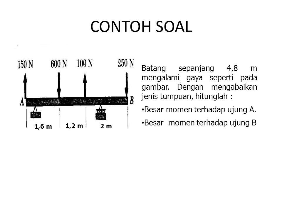 CONTOH SOAL Batang sepanjang 4,8 m mengalami gaya seperti pada gambar. Dengan mengabaikan jenis tumpuan, hitunglah :