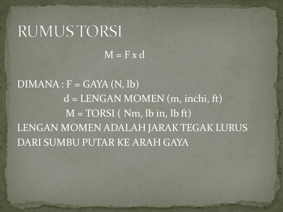 RUMUS TORSI