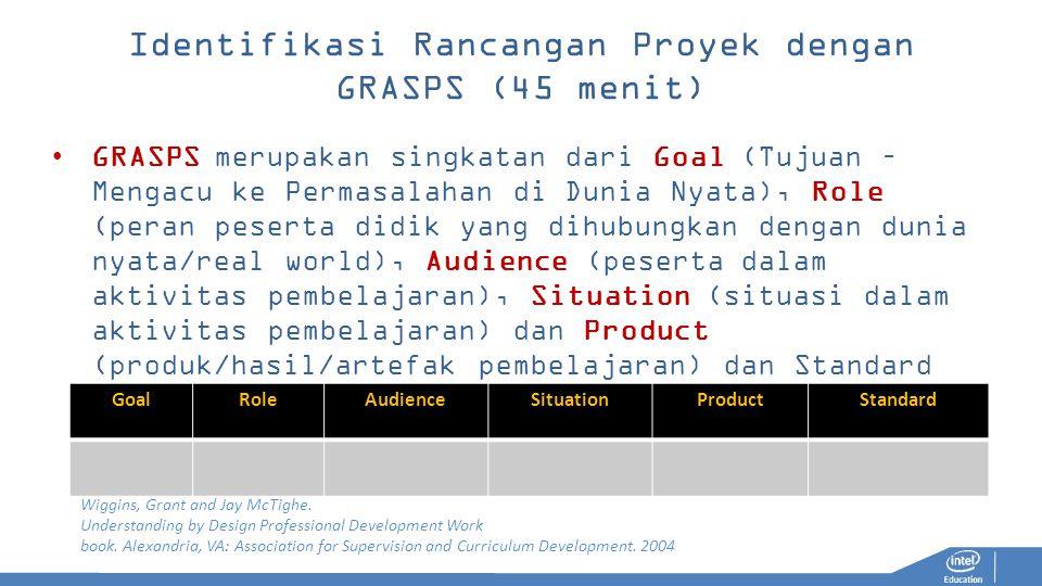 Identifikasi Rancangan Proyek dengan GRASPS (45 menit)
