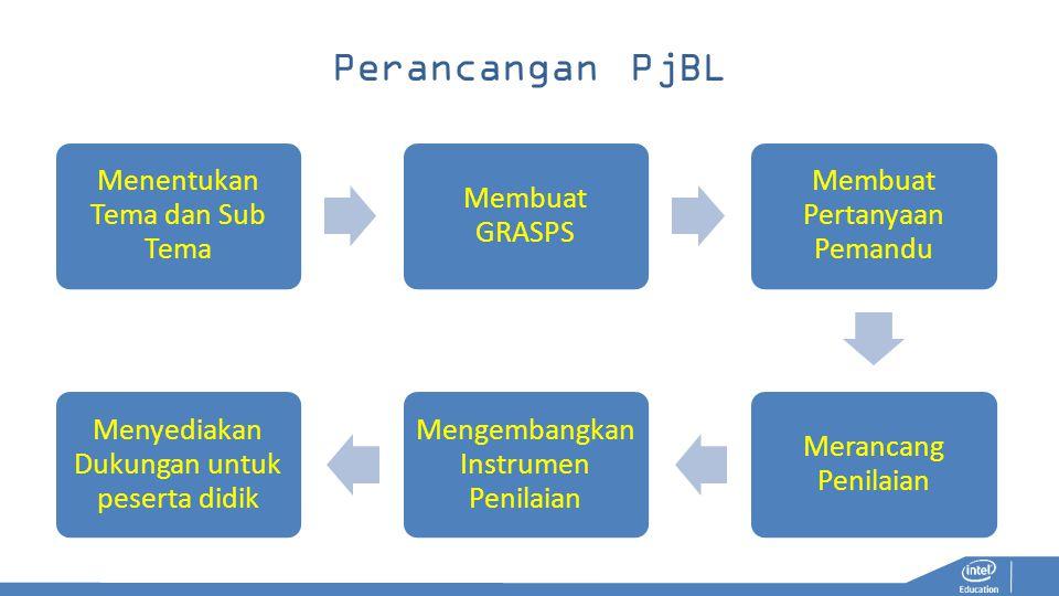 Perancangan PjBL Menentukan Tema dan Sub Tema Membuat GRASPS