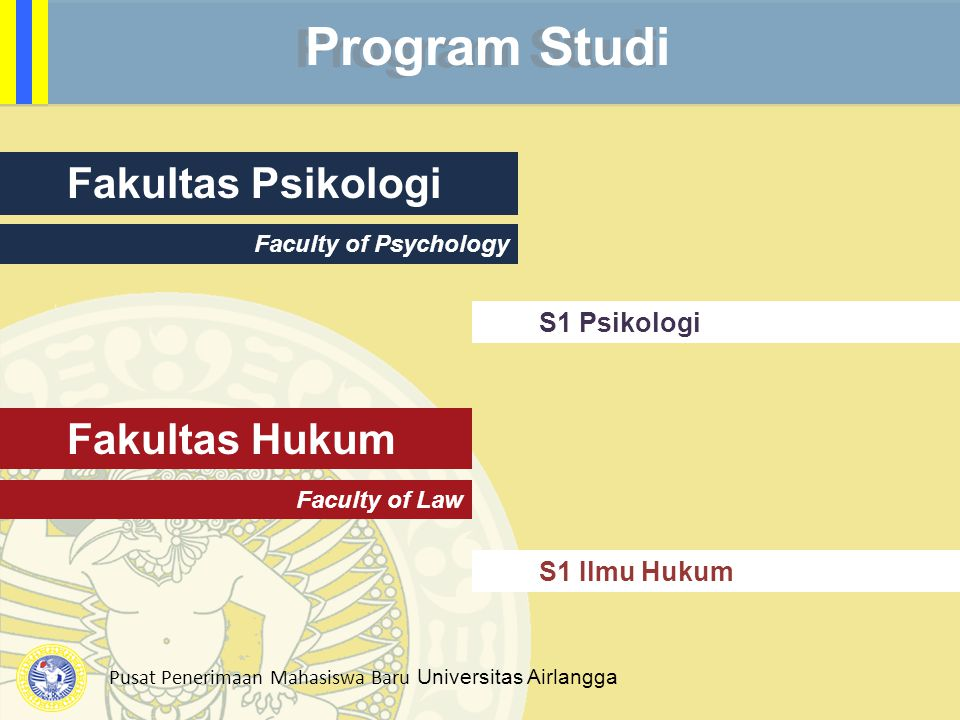 Program Studi Fakultas Psikologi Fakultas Hukum S1 Psikologi