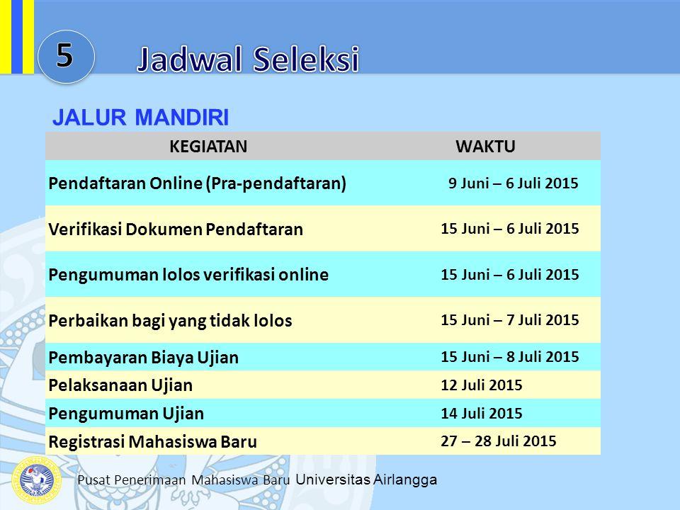5 Jadwal Seleksi JALUR MANDIRI KEGIATAN WAKTU