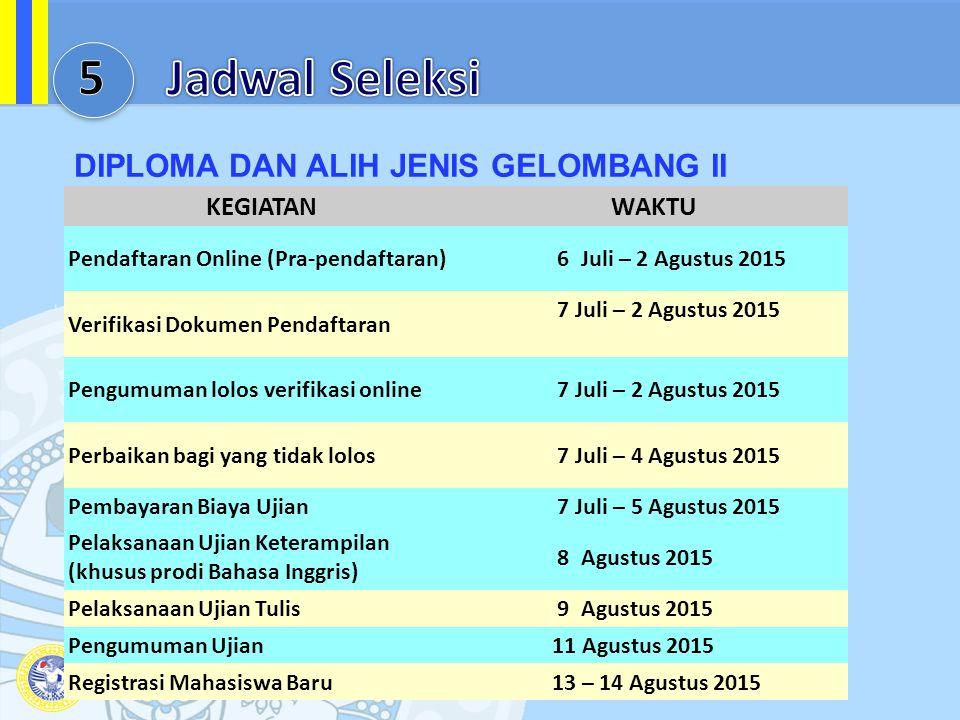5 Jadwal Seleksi DIPLOMA DAN ALIH JENIS GELOMBANG II KEGIATAN WAKTU