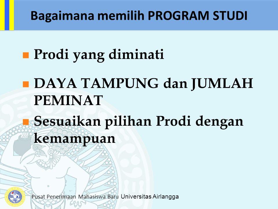 Bagaimana memilih PROGRAM STUDI