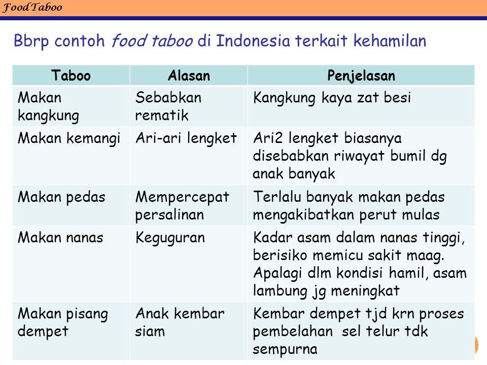 Bbrp contoh food taboo di Indonesia terkait kehamilan