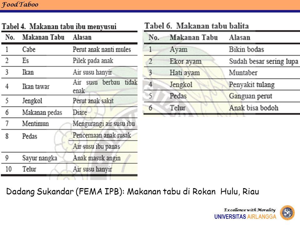 Dadang Sukandar (FEMA IPB): Makanan tabu di Rokan Hulu, Riau