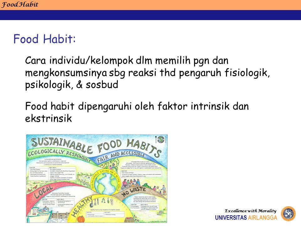 Food Habit Food Habit: