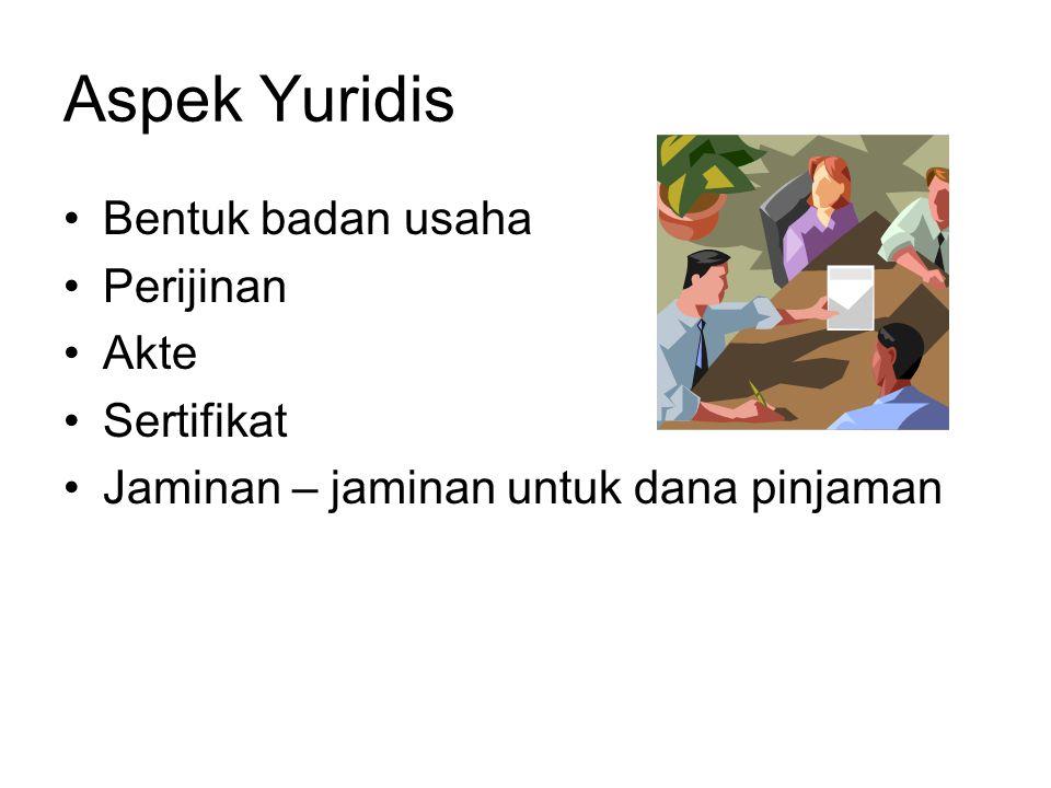 Aspek Yuridis Bentuk badan usaha Perijinan Akte Sertifikat