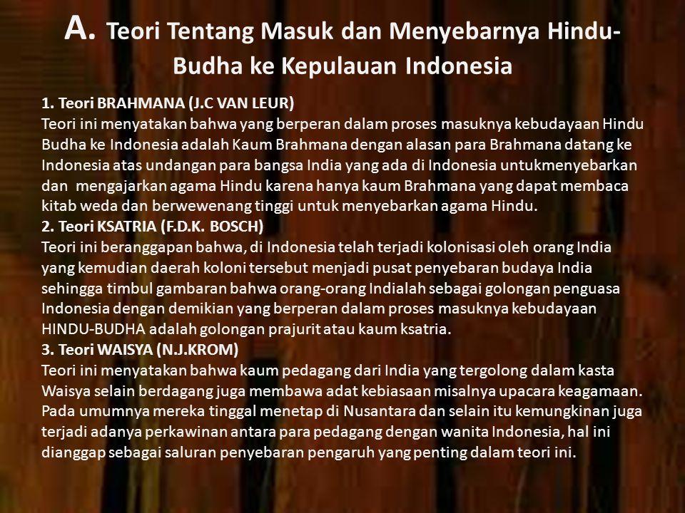 A. Teori Tentang Masuk dan Menyebarnya Hindu-Budha ke Kepulauan Indonesia