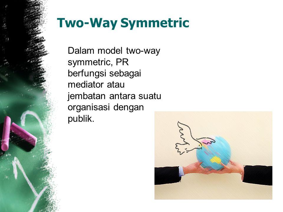Two-Way Symmetric Dalam model two-way symmetric, PR berfungsi sebagai mediator atau jembatan antara suatu organisasi dengan publik.