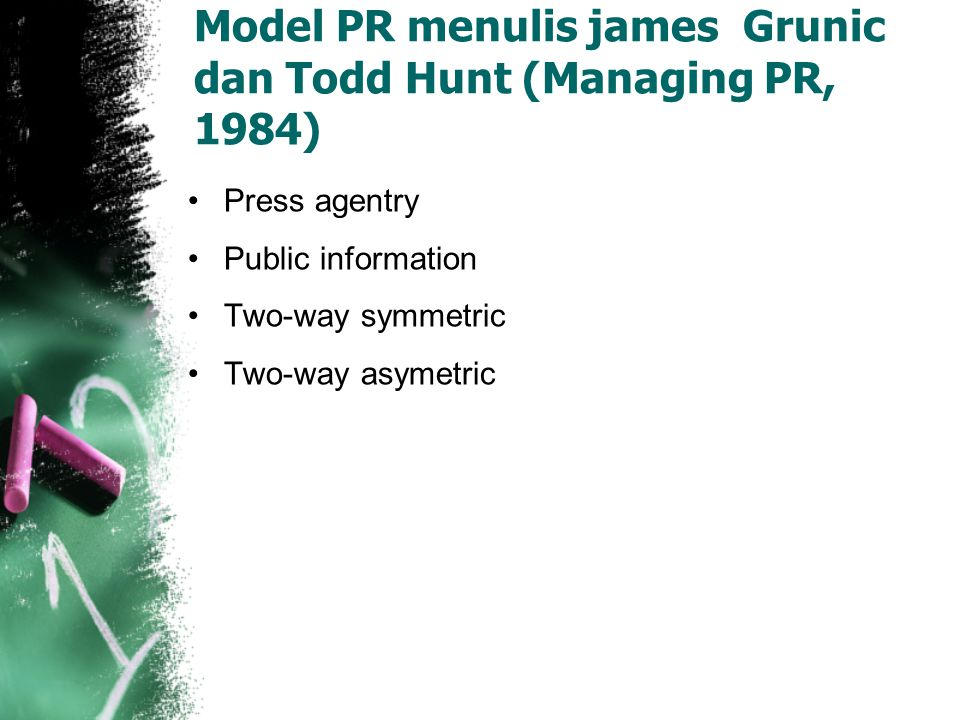 Model PR menulis james Grunic dan Todd Hunt (Managing PR, 1984)