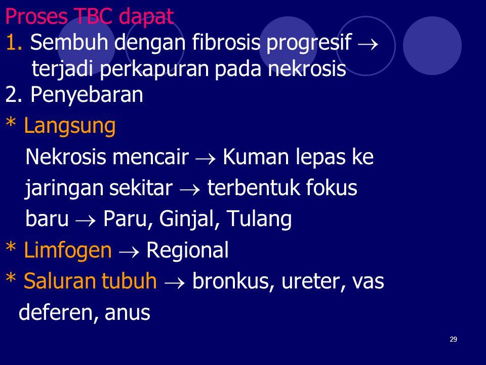 Proses TBC dapat 1. Sembuh dengan fibrosis progresif  terjadi perkapuran pada nekrosis 2. Penyebaran