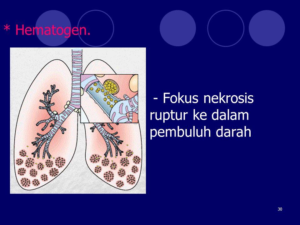 * Hematogen. - Fokus nekrosis ruptur ke dalam pembuluh darah