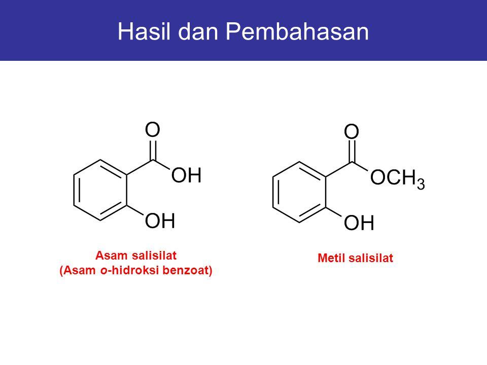 (Asam o-hidroksi benzoat)