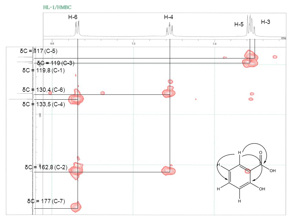 H-6 H-4. H-3. H-5. δC = 117 (C-5) δC = 119 (C-3) δC = 119,8 (C-1) δC = 130,4 (C-6) δC = 133,5 (C-4)