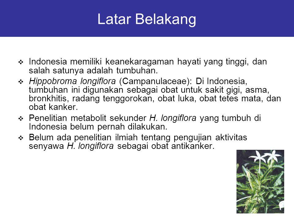 Latar Belakang Indonesia memiliki keanekaragaman hayati yang tinggi, dan salah satunya adalah tumbuhan.