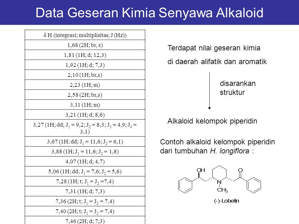Data Geseran Kimia Senyawa Alkaloid