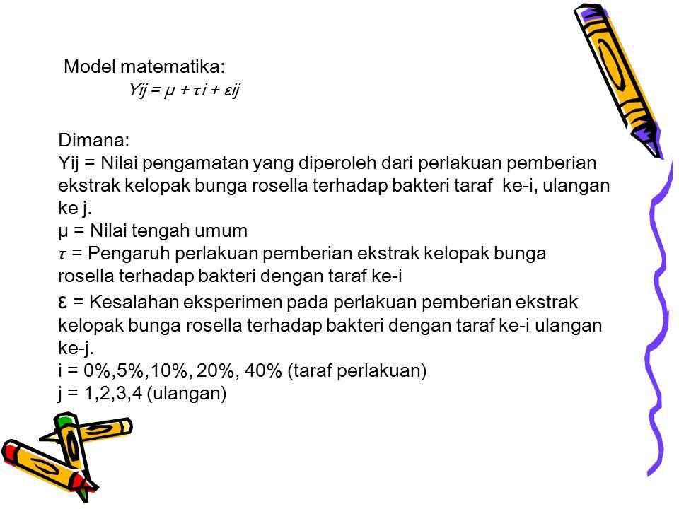 Model matematika: Yij = µ + τi + εij. Dimana: