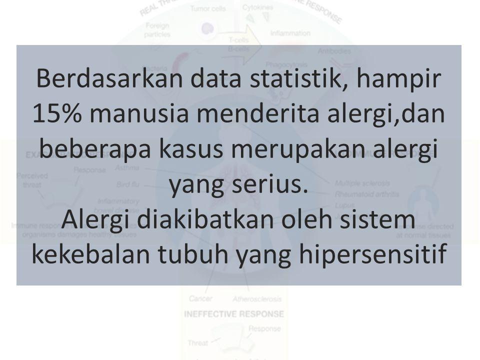Berdasarkan data statistik, hampir 15% manusia menderita alergi,dan beberapa kasus merupakan alergi yang serius.