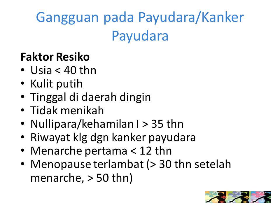Gangguan pada Payudara/Kanker Payudara