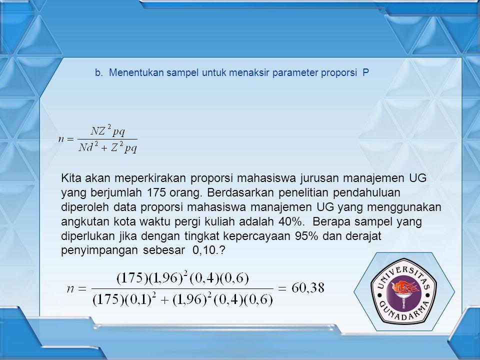 b. Menentukan sampel untuk menaksir parameter proporsi P
