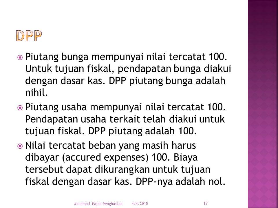 DPP Piutang bunga mempunyai nilai tercatat 100. Untuk tujuan fiskal, pendapatan bunga diakui dengan dasar kas. DPP piutang bunga adalah nihil.