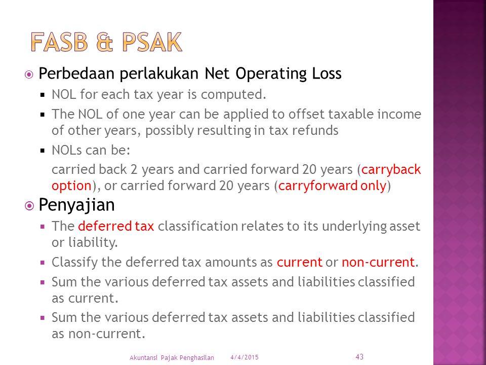 Fasb & PSAK Penyajian Perbedaan perlakukan Net Operating Loss