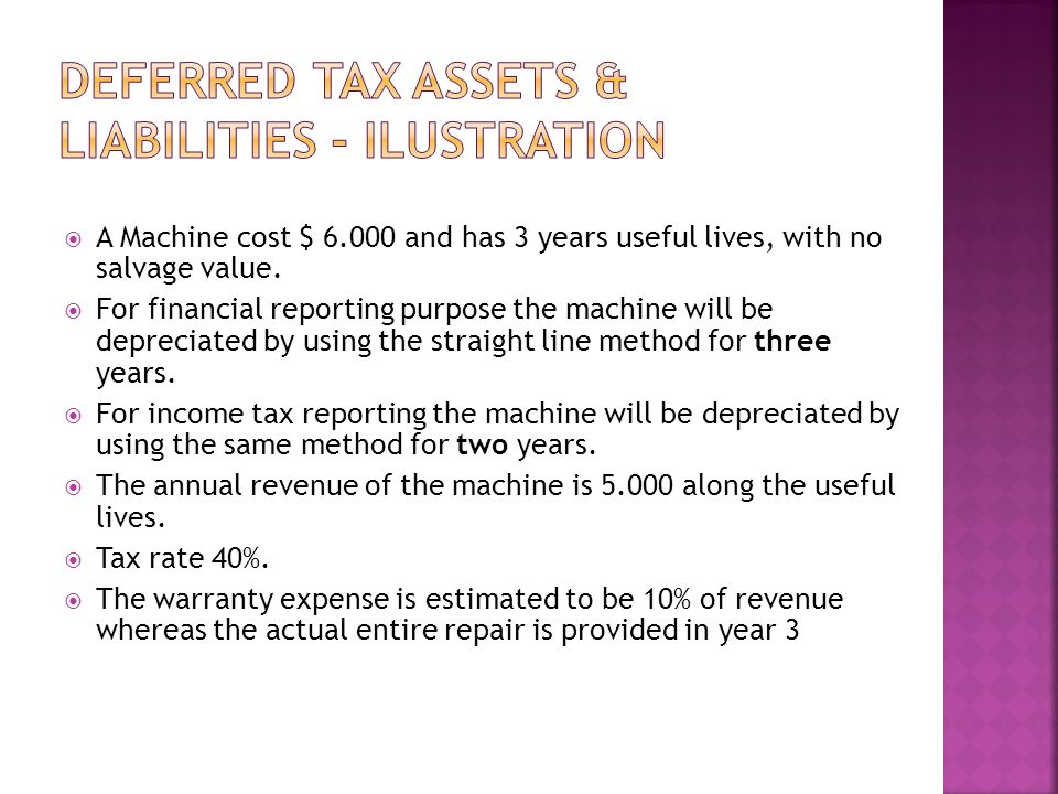 Deferred tax assets & liabilities - ilustration