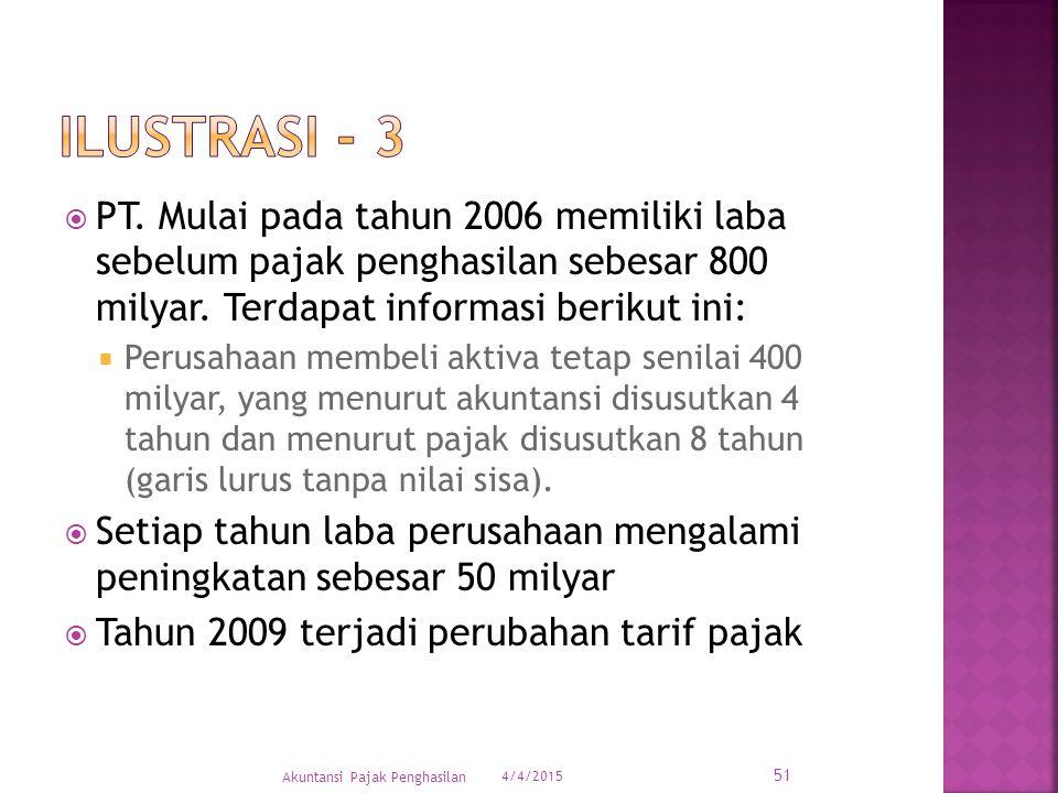 ILUSTRAsi - 3 PT. Mulai pada tahun 2006 memiliki laba sebelum pajak penghasilan sebesar 800 milyar. Terdapat informasi berikut ini: