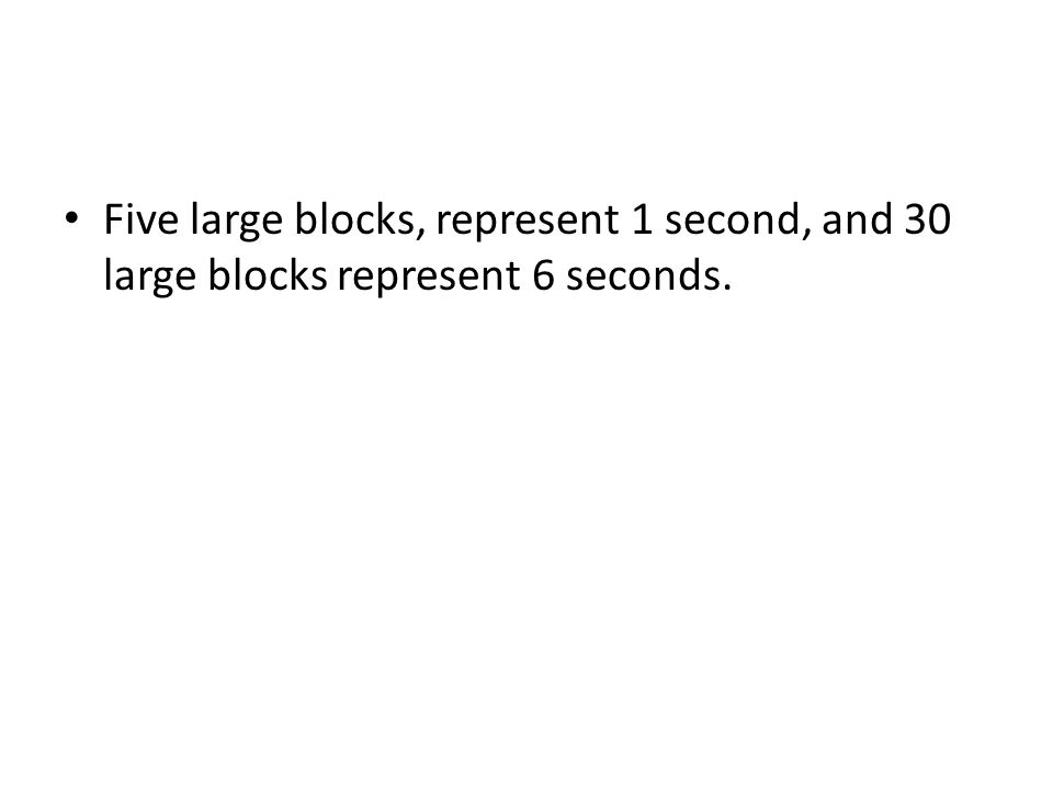 Five large blocks, represent 1 second, and 30 large blocks represent 6 seconds.