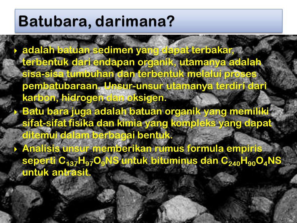 Batubara, darimana