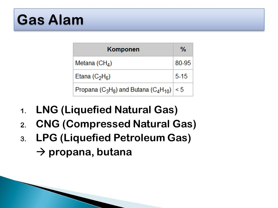 Gas Alam LNG (Liquefied Natural Gas) CNG (Compressed Natural Gas)