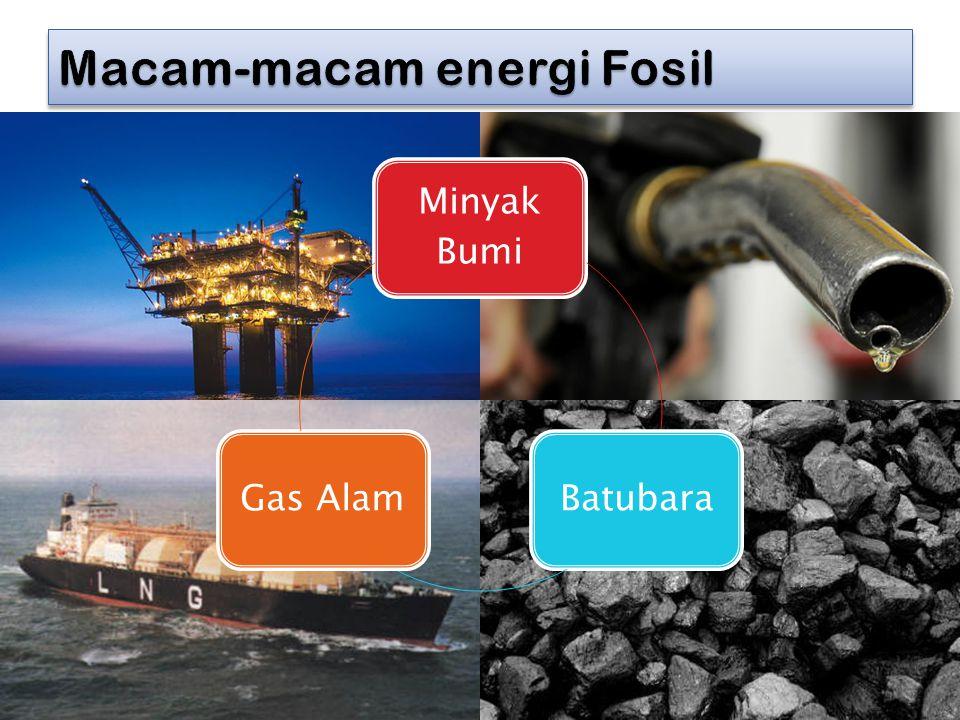 Macam-macam energi Fosil