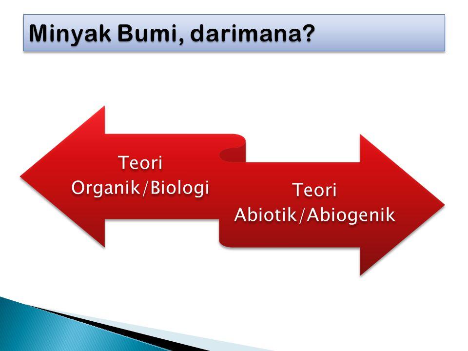 Minyak Bumi, darimana Teori Organik/Biologi Teori Abiotik/Abiogenik