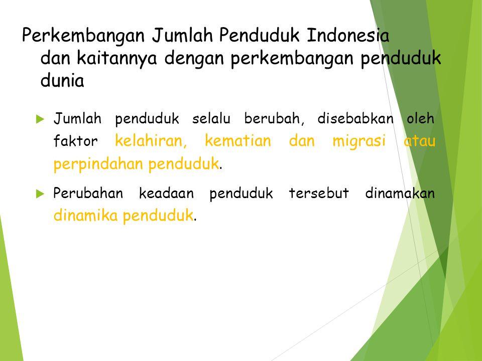 Perkembangan Jumlah Penduduk Indonesia dan kaitannya dengan perkembangan penduduk dunia