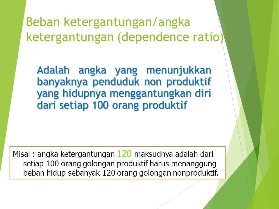 Beban ketergantungan/angka ketergantungan (dependence ratio)