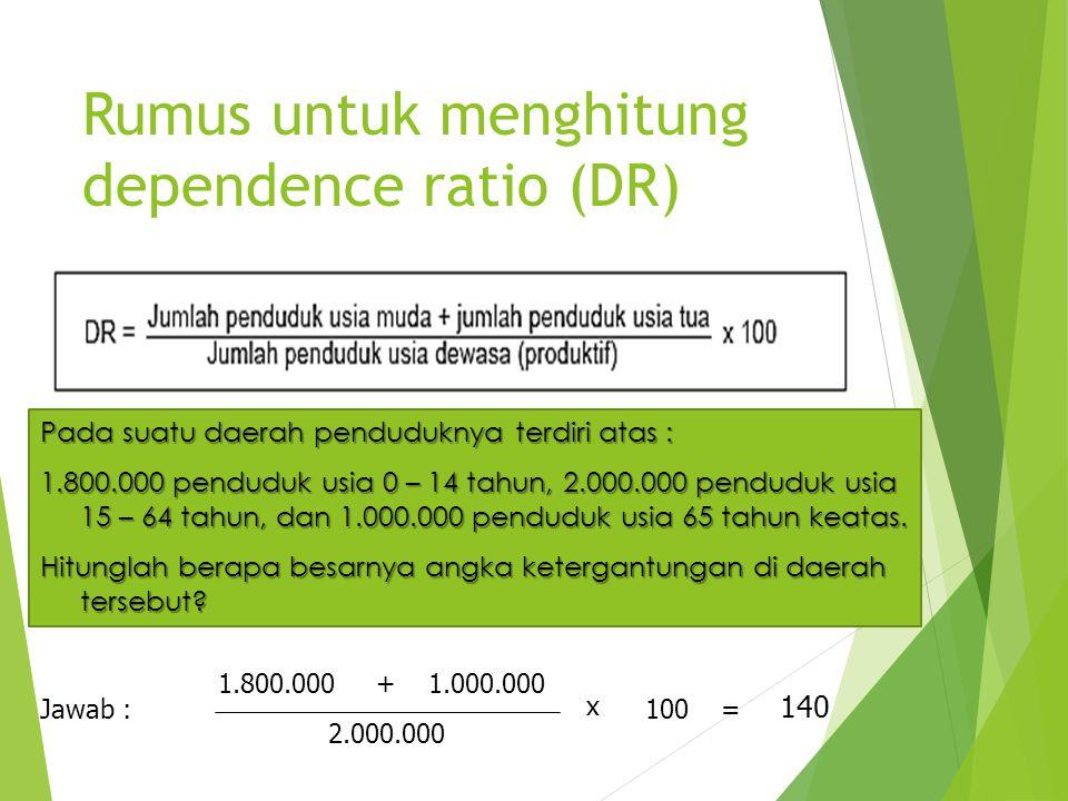 Rumus untuk menghitung dependence ratio (DR)